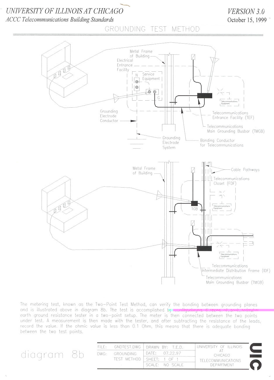 08 diagram 8b index of assets files downloads telecom standards